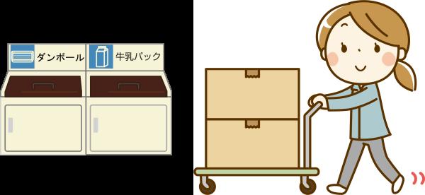 ダンボールの回収ボックス